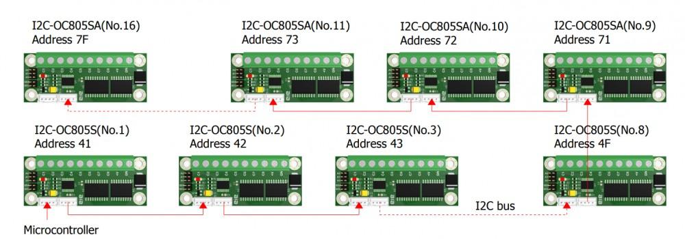 I2C-OC805S Digitális kimeneti modul I2C interfésszel