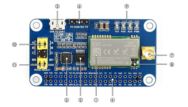 SX1268 LoRa HAT Raspberry PI - 433MHz